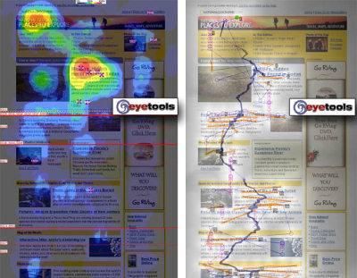 مسیر مرور کردن یک صفحه توسط کاربران