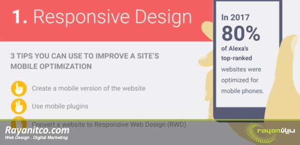 اطمینان ازآمادگی وب سایت برای تمامی وسایل ارتباطی در بهینه سازی سایت