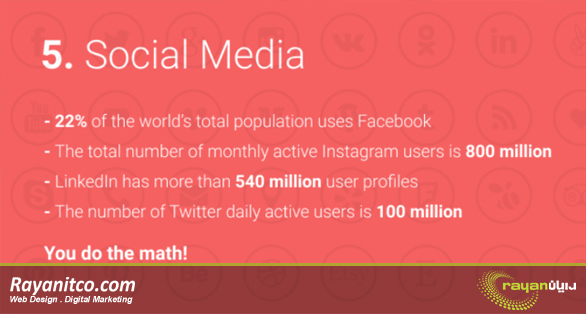 -استفاده بیشتر از رسانه های اجتماعی و نقشآن در بهینه سازی سایت