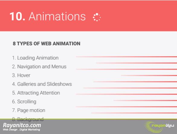 انیمیشن در بهینه سازی سایت