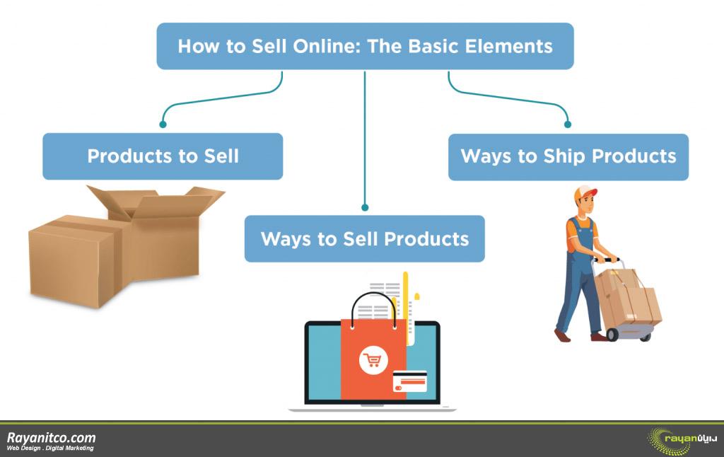 فروش محصولات به صورت آنلاین