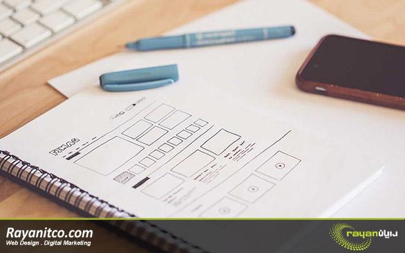 مشخصه طراحی محصول